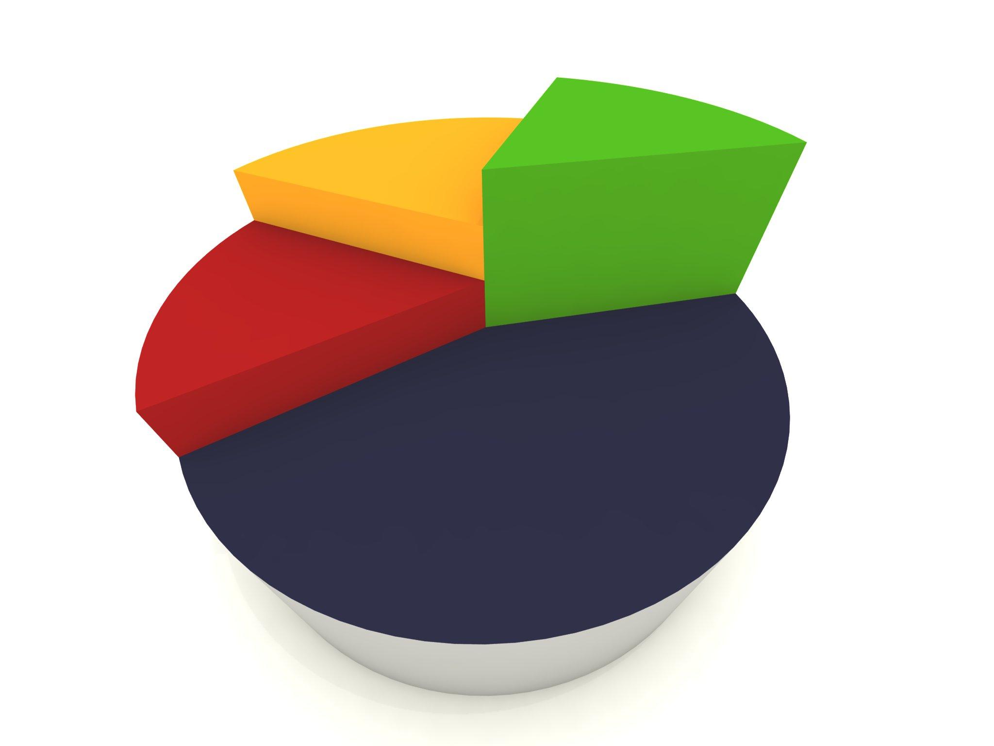 Rami Danni, raccolta premi in crescita dell'1,7% dopo il primo trimestre 2017
