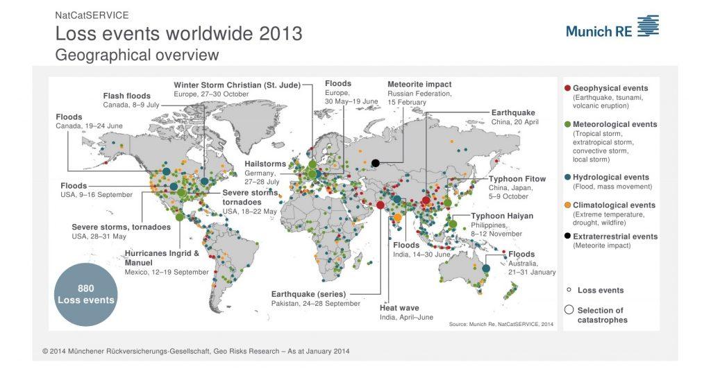 Munich Re - Mappa degli eventi catastrofali 2013 Imc
