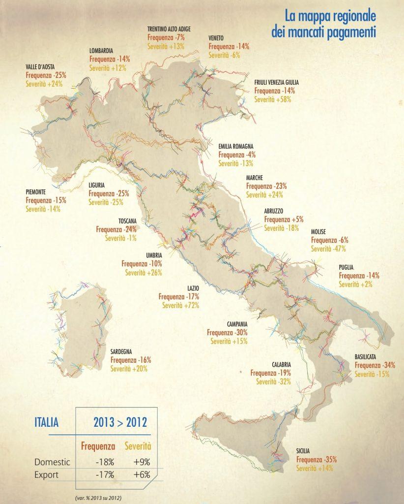 Euler Hermes - Report Mancati Pagamenti - Mappa Italia Imc
