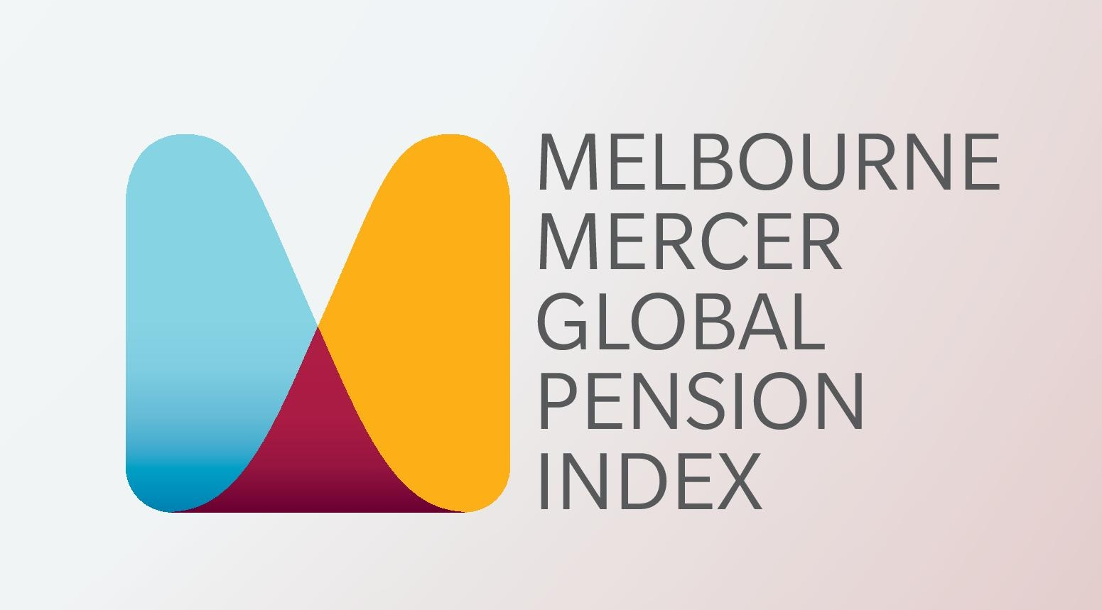 Melbourne Mercer Global Pension Index Imc