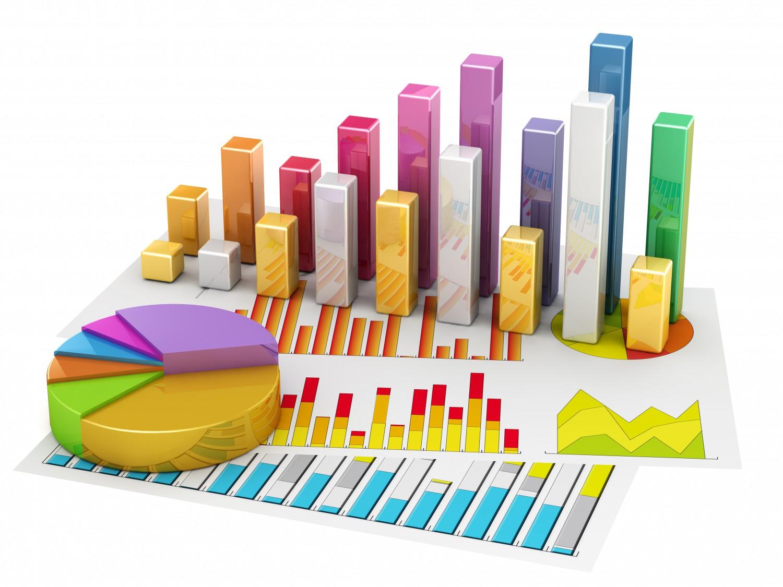 Statistiche - Raccolta premi (6) Imc