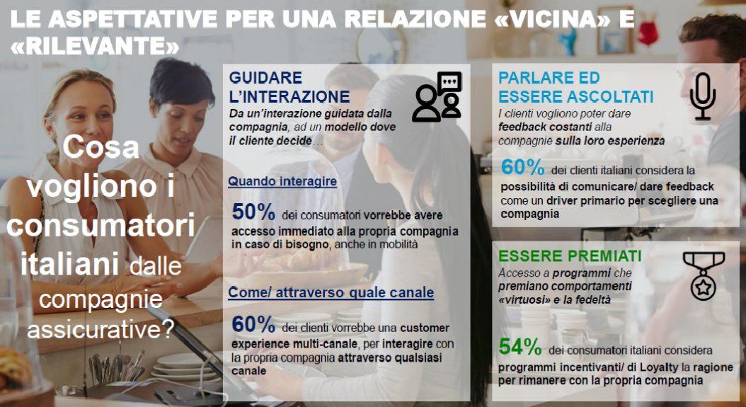 Accenture - Insurance Day 2017 - Cosa Vogliono i Consumatori Italiani Imc
