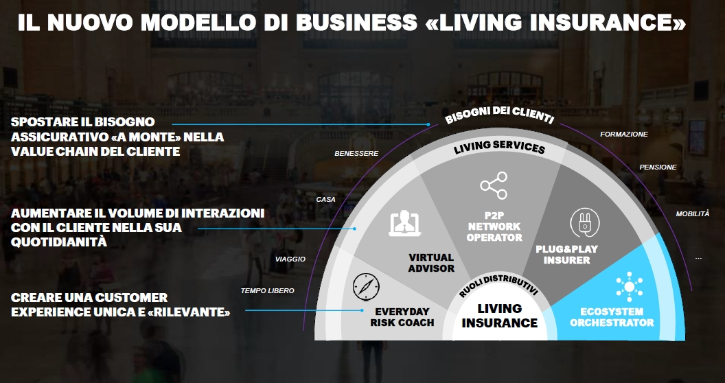 Accenture - Insurance Day 2017 - Nuovo Modello Living Insurance Imc