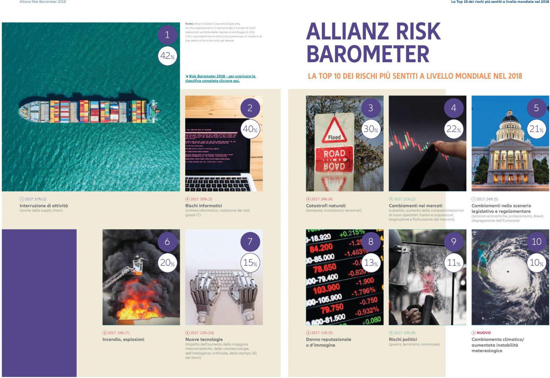 Allianz Risk Barometer 2018 - Top 10 Rischi globali Imc