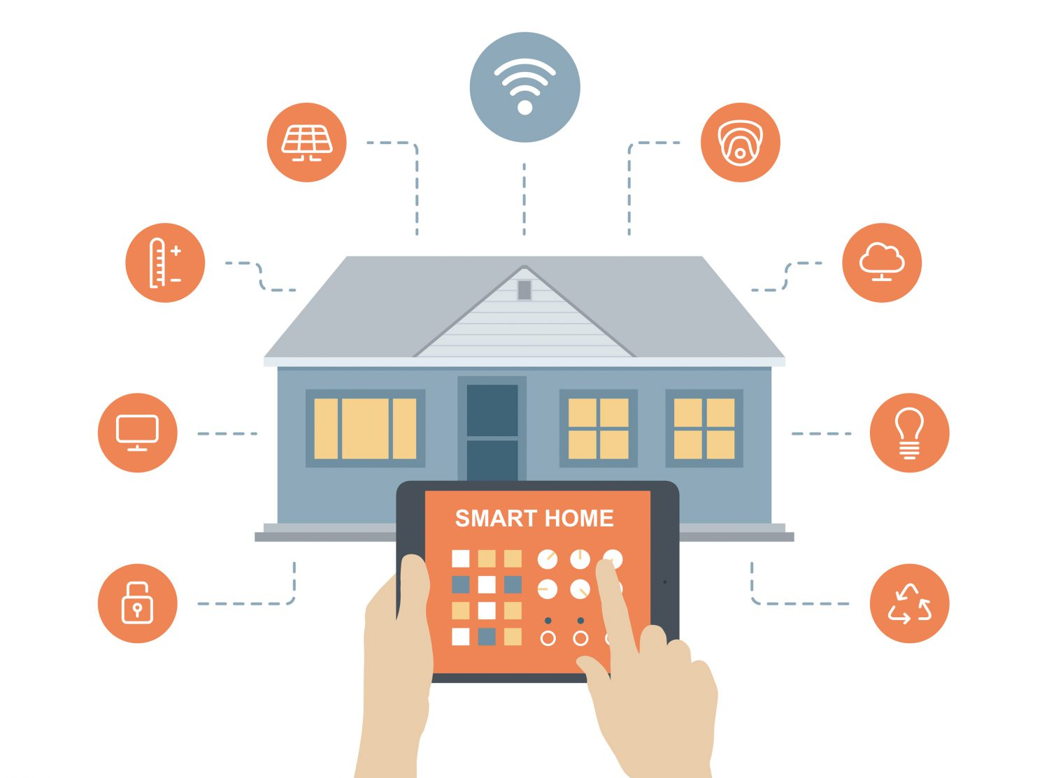 Smart home - Connected home - Casa intelligente Imc