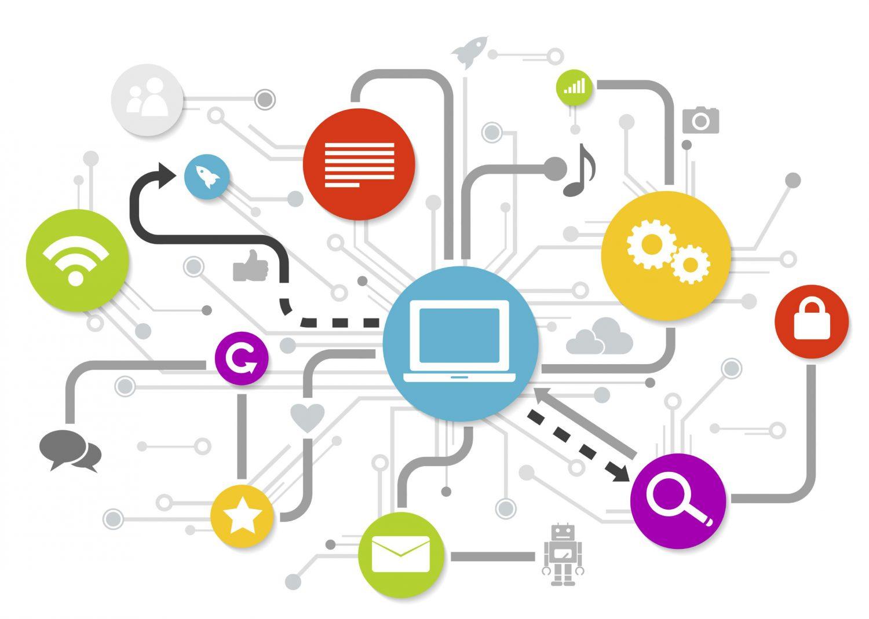 Customer Experience - Customer Journey - Marketing Imc