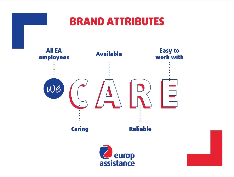 Europ Assistance - Brand attributes Imc