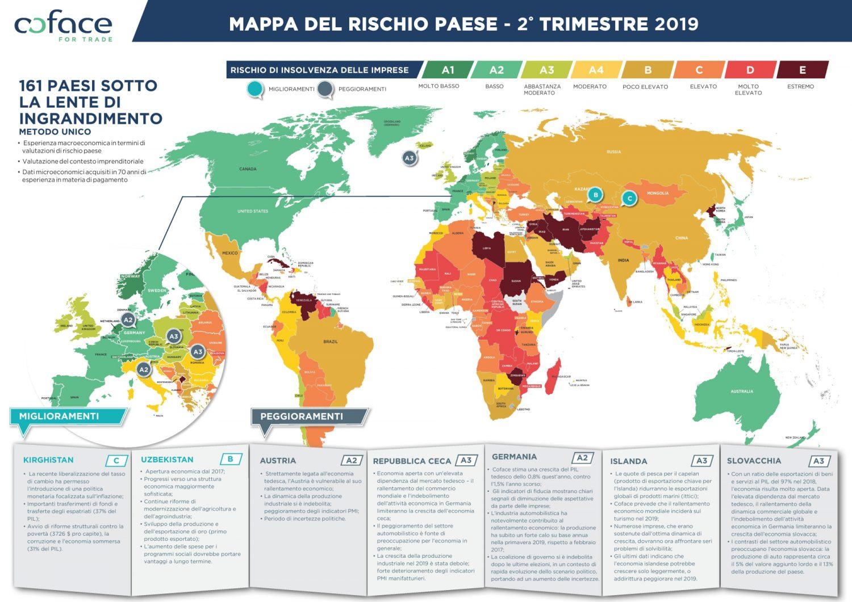 Coface - Mappa rischio paese - II Trimestre 2019 Imc